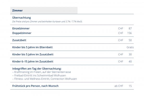 connection_wolhusen_website_preislisten_210517_weitsicht_zimmer